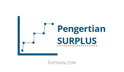 Pengertian Surplus Produsen dan Konsumen
