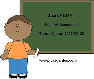 Contoh Soal UAS IPA Kelas 6 Semester 1 KTSP Tahun Ajaran 2019/2020