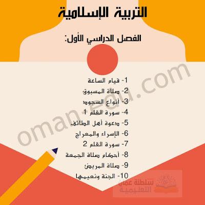 دروس الاختبار النهائي للصف السادس جميع المواد 2021