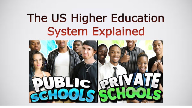 The US Higher Education System Explained