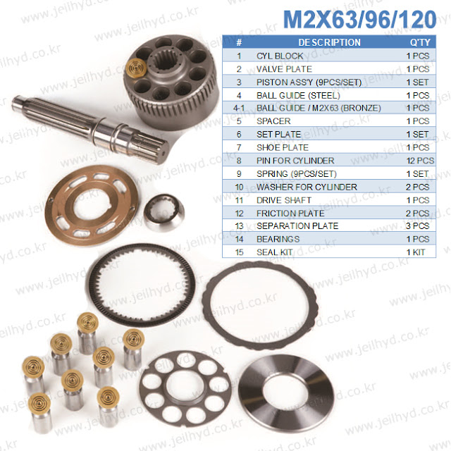 M2X63 M2X96 M2X120 CYL BLOCK VALVE PLATE PISTON ASS'Y (9PCS/SET) BALL GUIDE (STEEL) BALL GUIDE / M2X150/170 (BRONZE) SPACER FOR BALL GUIDE SET PLATE SHOE PLATE PIN FOR CYLINDER SPRING  WASHER FOR CYLINDER DRIVE SHAFT FRICTION PLATE SEPARATION PLATE BEARINGS SEAL KIT