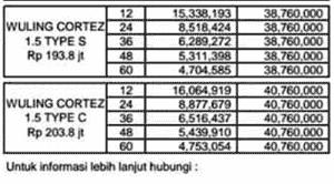 Promo Kredit Wuling Cortez Daerah Bogor