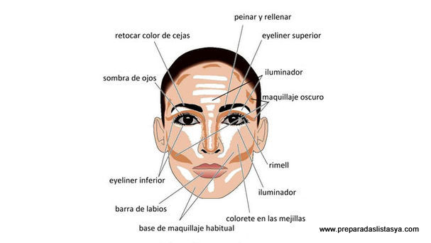 Cómo maquillarse profesional