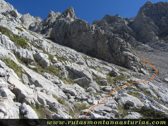 Ruta Canal Grajas y Covarones Cortes: Cuesta del Cortés