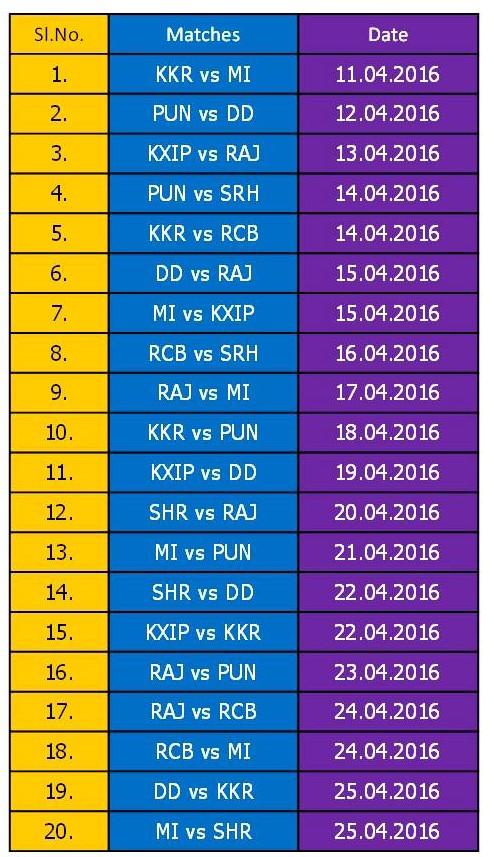 Ipl 2016 Match Fixture Pdf