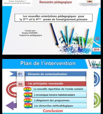 Les nouvelles orientations pedagogiques du CE3 et CE4 /français :exposé