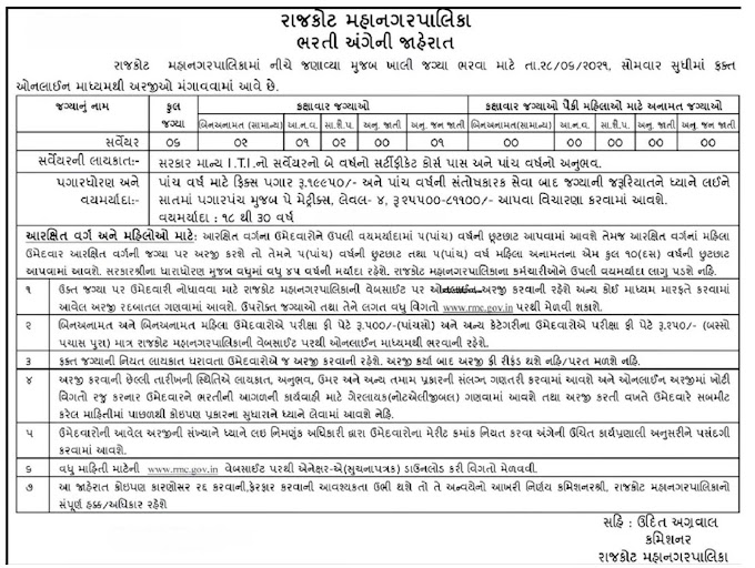 Recruitment by RMC (Rajkot Municipal Corporation) ...