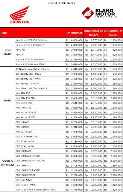 Pricelist-kredit-motor-syariah-elang-motor-_Yamaha_Jabodetabek_September