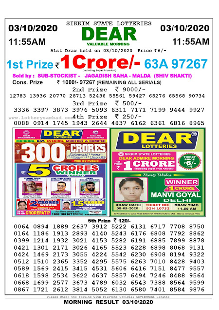 Sikkim State Lotteries 03-10-2020 Lottery Sambad Result 11:55 AM