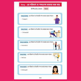 সবার জন্য ভোকাভুলারি মুনজেরিন শহীদ PDF Download (পিডিএফ ডাউনলোড)