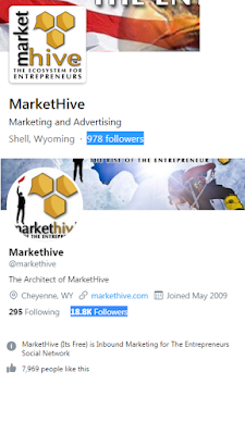 markethive's social media
