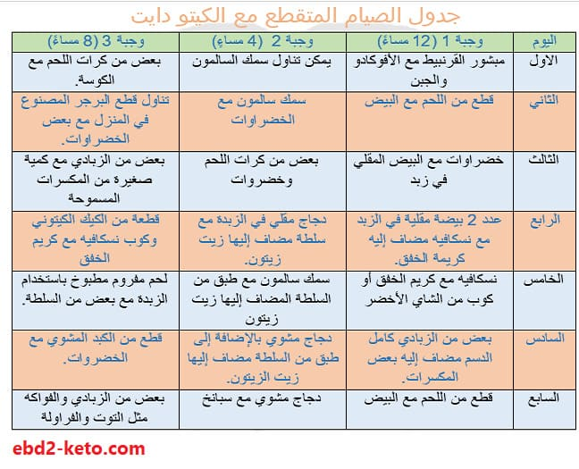 جدول الأكل في الصيام المتقطع