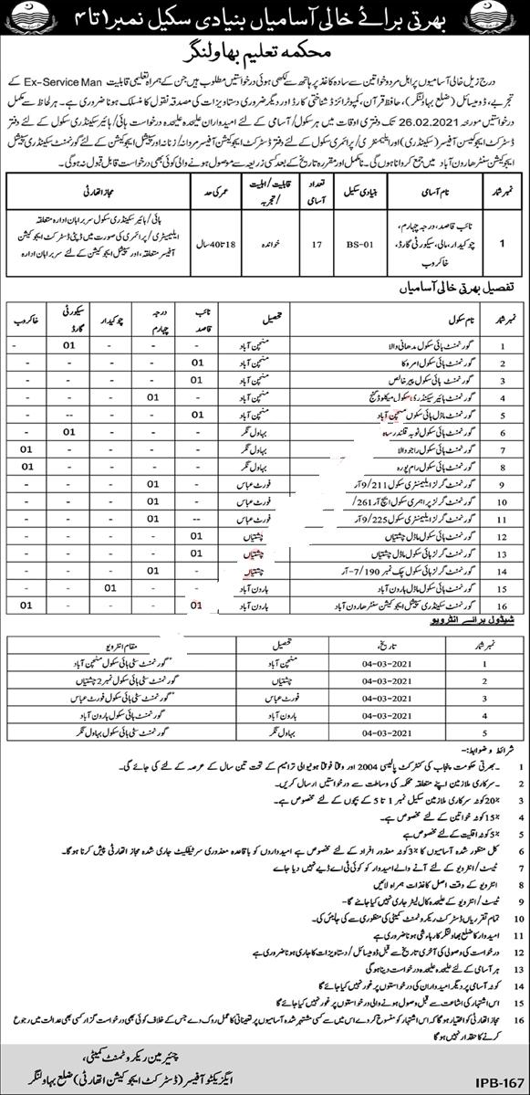 Education Department Bahawalnagar Jobs 2021 Darja Chaharam, Naib Qasid & Others Latest