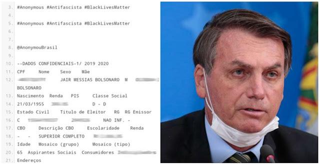 Fotografia de Bolsonaro e alguns de seus vazados por hackers.