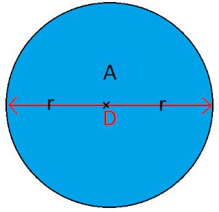 Menghitung Diameter Lingkaran Jika Luasnya Diketahui