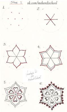 Tutorial Cara Membuat Lukisan Henna Simple Contoh Gambar Henna