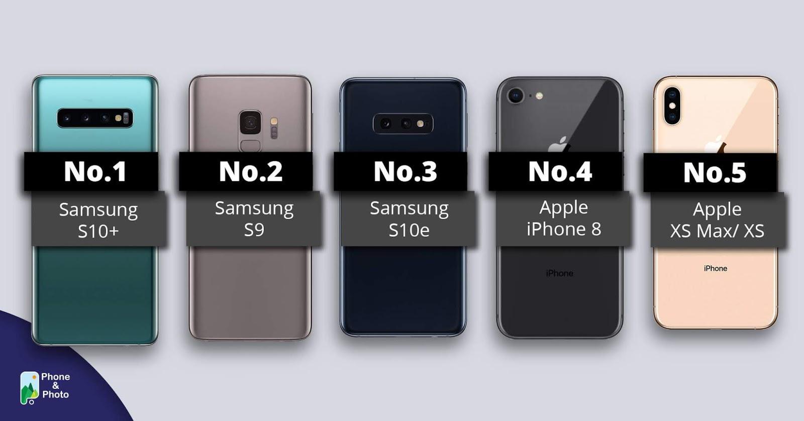 Top 10 Best Camera Phone of Feb. 2020 Above USD 500_Top 5~Top 1