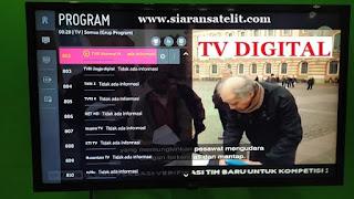 Siaran TV Digital Serta Analog Di Yogyakarta Dan Sekitarnya