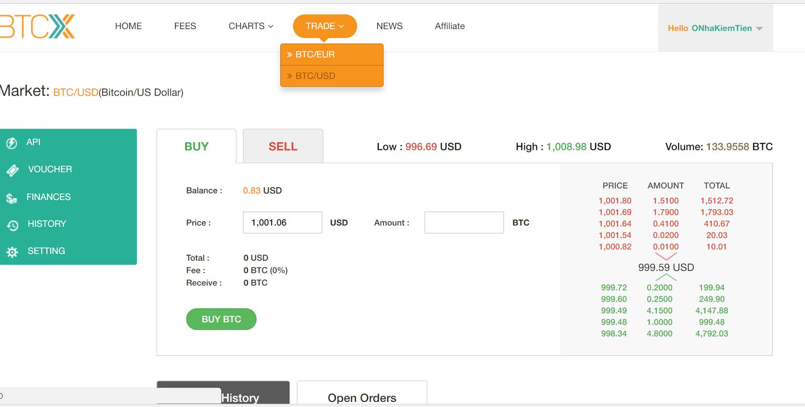1 Btc To Usd Google Finance Bitcoin