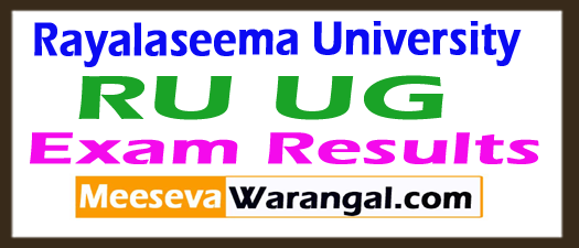 Rayalaseema University UG Exam Results