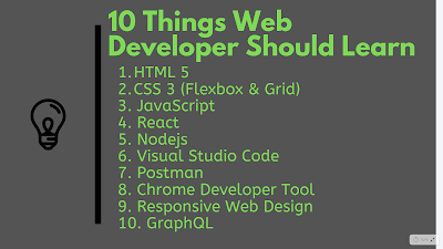 10 Things Web Developers Should Learn in 2020