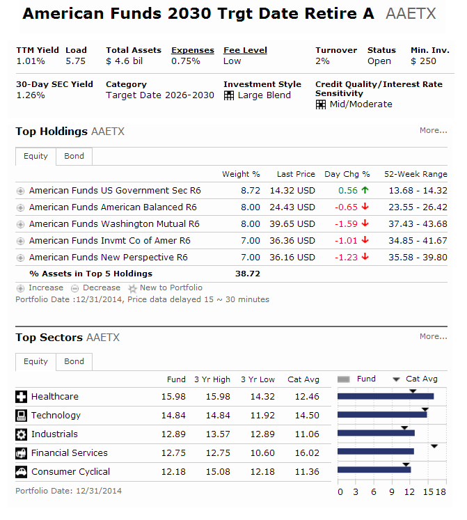 MEPB Financial: balanced fund | Best Mutual Funds and Stocks