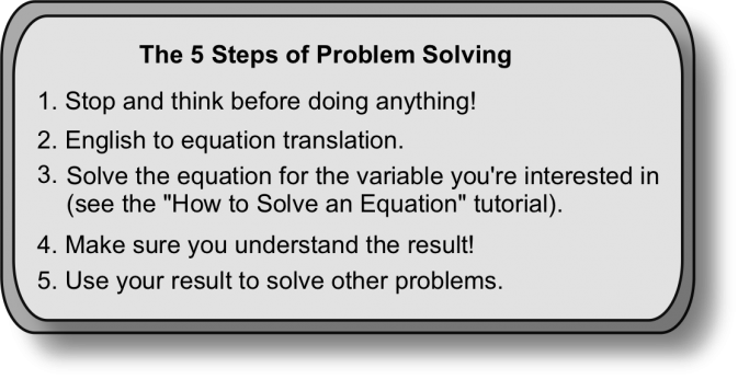 engineering problem solving steps