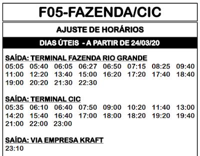 Horário de ônibus F05 FAZENDA / CIC 2020 | Fazenda Rio Grande PR