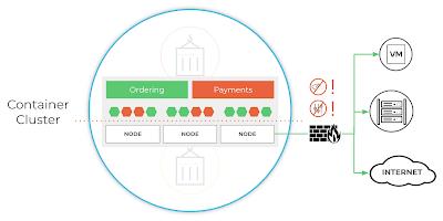 Palo Alto Networks เปิดตัวโซลูชั่นส์ ML-Powered NGFW เป็นที่แรกของโลก ให้ความปลอดภัยที่มากยิ่งขึ้นพร้อมการทำงานเชิงรุก - ปกป้องเครือข่ายและอุปกรณ์ IoT จากภัยคุกคามที่รู้จักและไม่รู้จักในทันที ด้วยแมชชีน เลิร์นนิ่ง
