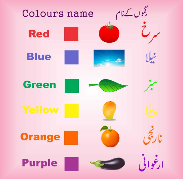 Colours Name Chart Ibovnathandedecker