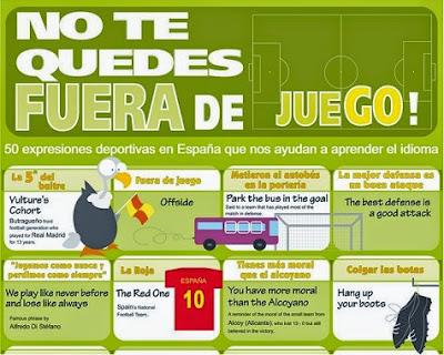 50 expresiones para aprender español