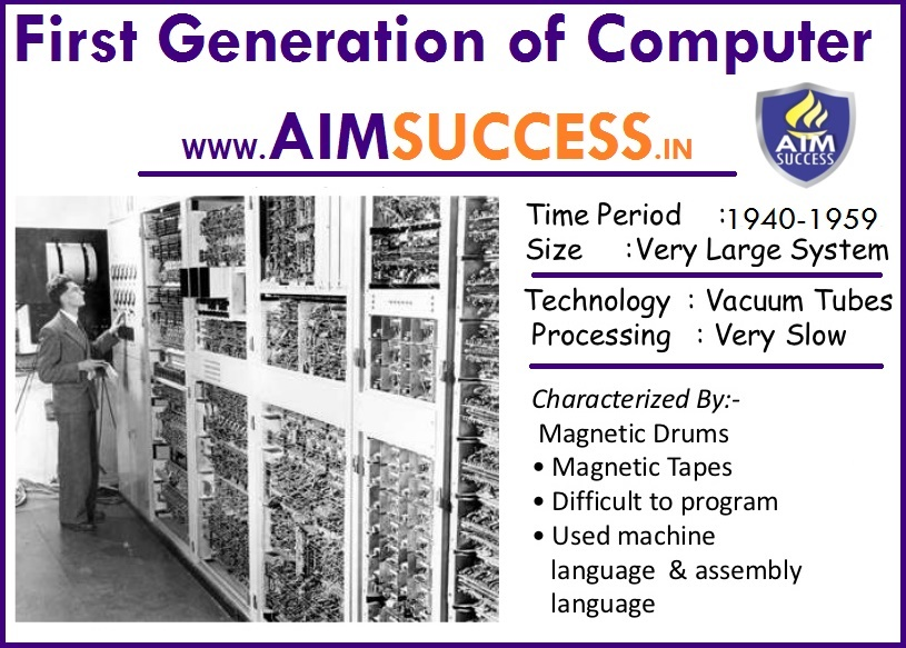 Computer Study Notes - Chapter 2 (GENERATIONS OF COMPUTER