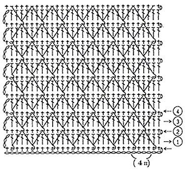 Patrón grafico -Crochet Imagen Falda con tirantes a crochey y ganchillo por Majovel Crochet paso a paso facil sencillo familia batera punto alto punto bajo doble