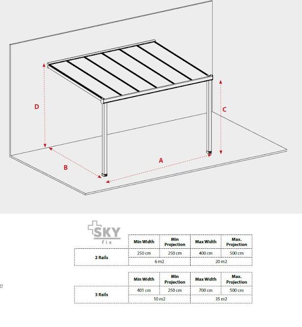 Pergola SkyFix- acoperis fix dimensiuni