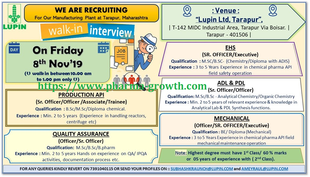 LUPIN PHARMACEUTICAL LIMITED – WALK-IN INTERVIEW FOR MULTIPLE POSITION ON 8TH NOVEMBER 2019