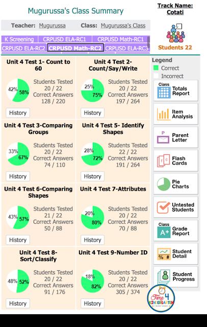 ESGI teacher assessment tool