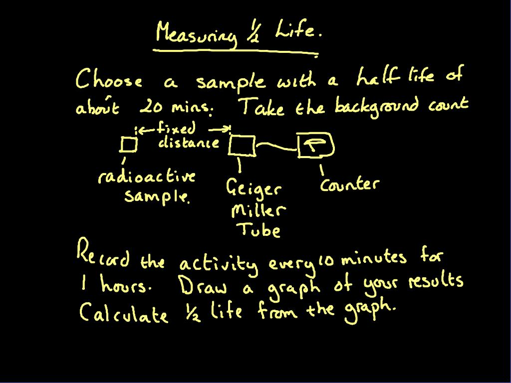 Gcse Physics Half Life