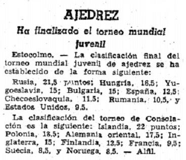 III Campeonato Mundial Universitario de Ajedrez - Uppsala 1956 en el periódico La Vanguardia