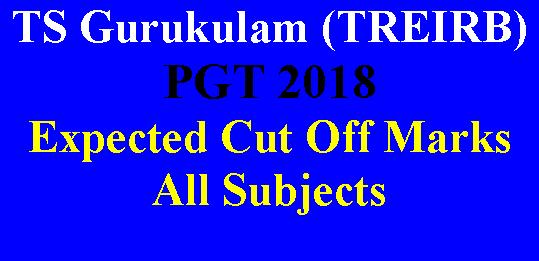 TS TREIRB 2018 PGT Cut Off Marks Analyzing | TS Gurukulam