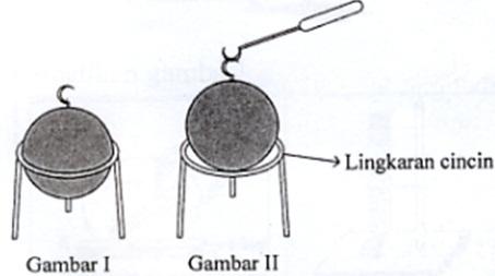 Bola dan lingkaran cincin