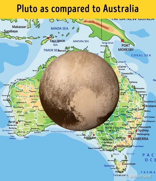 Sao Diêm Vương so với châu Úc