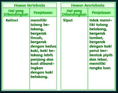 kunci-jawaban-tematik-tema-1-kelas-5