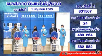 Thai Lottery Live Result Today Facebook Timeline Blogspot 01 June 2020