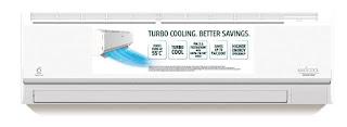 Best Air Conditioner in India 2020