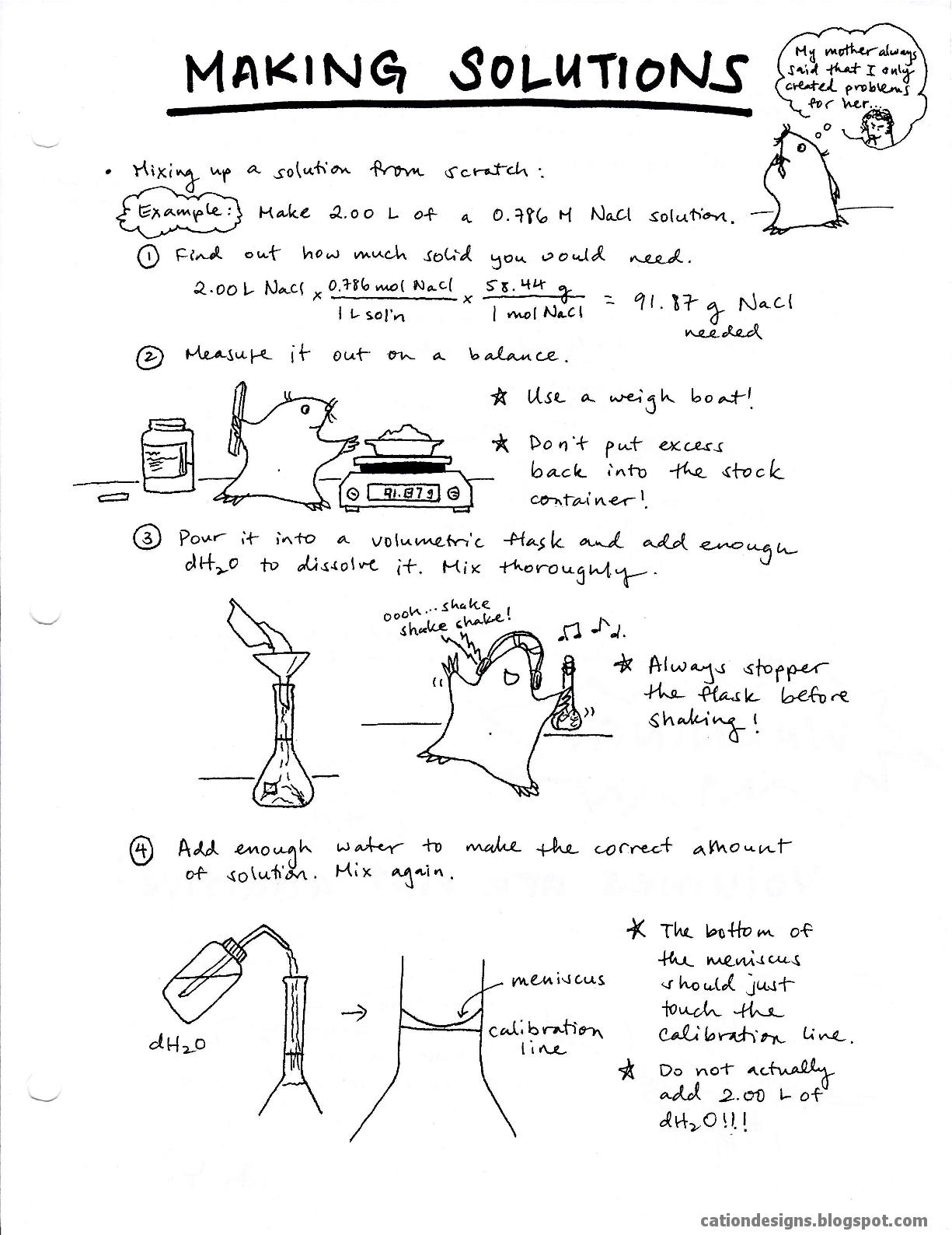 Cation Designs Science Teacher