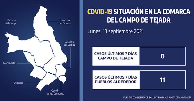 El Campo de Tejada no registra ningún positivo por Covid-19