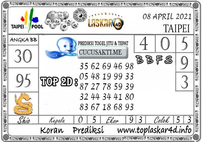 Prediksi Togel TAIPEI LASKAR4D 08 APRIL 2021