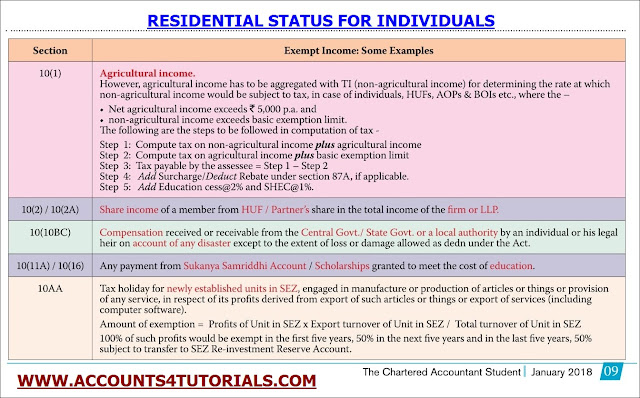 residential status for individuals