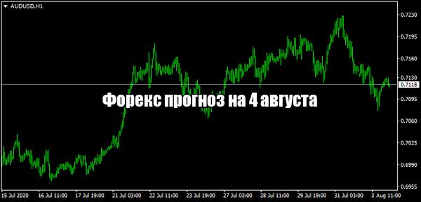 Форекс прогноз основных валютных пар на 4 августа