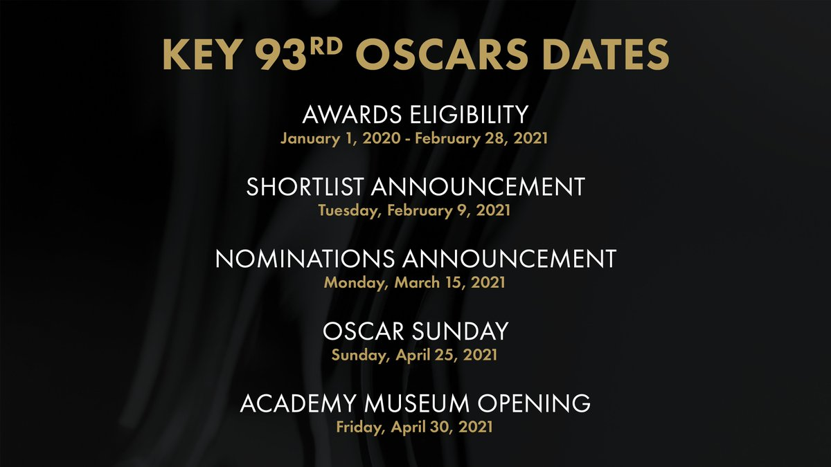 Oscars 2021 Academy Moves Back Ceremony From February 28 To April